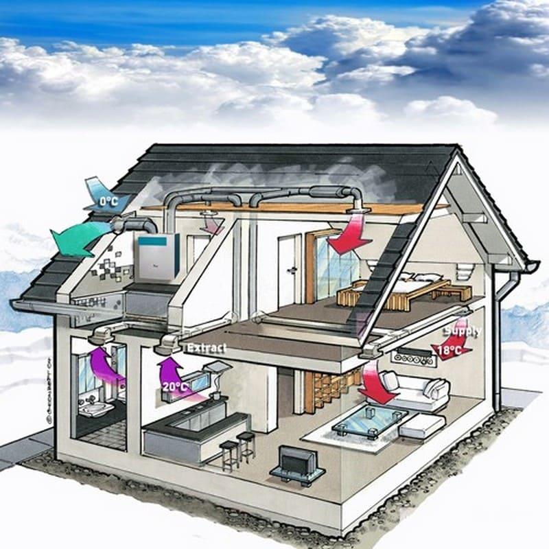фото проектов вентиляции частного дома является способом